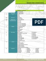Biosiers Industrie Codification[1]