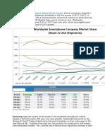 IDC Vendor Report