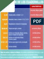 Caligrafía Rubio Escritura Indice (Educación Infantil)