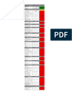 Cronograma Implantacao Iatf 16949-2016