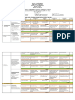 Rubric for IPCRF Evaluation