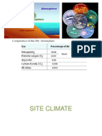 Site Climate