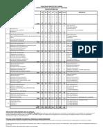 UPN Malla Curricular Arquitectura y Urbanismo 2013.pdf