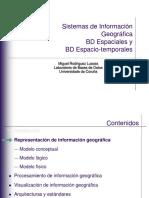 2. GIS ModeloConceptual