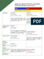 Equivalencias figuras PDI.pdf
