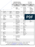 EEE Electives List 2013