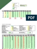 Solar Pool Economic Calculator