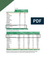 Análisis Del Mercado y Planteamiento de Objetivos Prueba