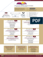 fldrc infographic