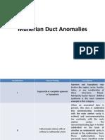 Mullerian Duct Anomalies ( Kel Kongenital Wanita)