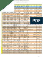 designazione acciai inox.pdf
