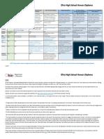 honors-diploma-revised-grid pdf