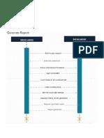 sequence diagram SE for online voting system.pdf
