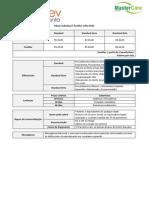 Tabela de Preço DentPrev - Individual e Familiar