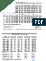 Sunway - Cost Sheet