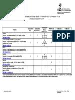 Listado Proveedores Formacion Certificadas