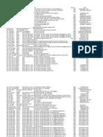 cbs library catalog  1