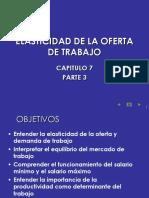 ELASTICIDAD DE LA OFERTA DE TRABAJO