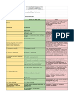 Comparación ISO 14001 (2004-2015) - Hoja 1
