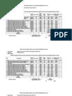 Analisis Beban Kerja Perawat 2017