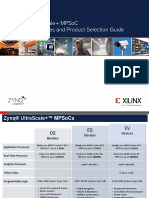Zynq Ultrascale Plus Product Selection Guide | Multi Core