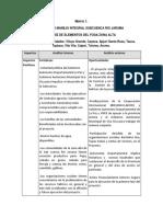 Fodas Alta,Media y Baja.