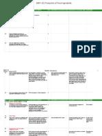 checklist-gmp-b2---en-20150101.xlsx