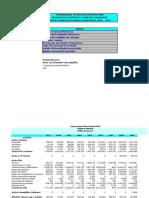 PROYECCIONES_2008-2017