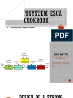 Handbook of ESCA CryptoSYSTEM