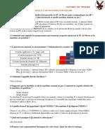 TD Protocole IP