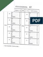 ABCP - Tabela de Dosagem