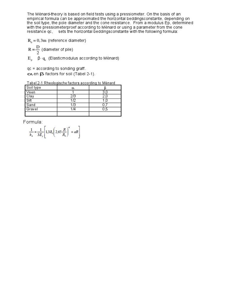 Menard Formula