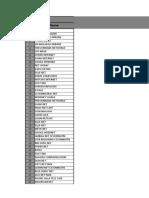 Net Cafe Database Chennai