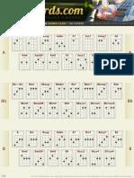 UkeleleChordChart.pdf