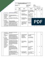 Kisi-kisi Uts i Tema 2 Kelas i Thn 2015-2016 (Zumrotus)
