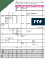 Malla PRE GRADO.pdf