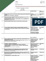 Tematica_lectoratelor_cu_parintii_2013.pdf