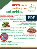 15 Errores en la Alimentación y su Solución..pdf