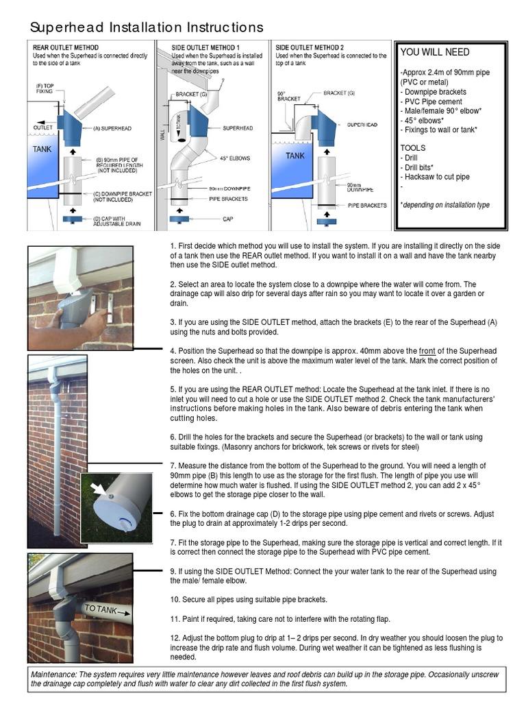 Superhead Installation Instructions | Pipe (Fluid Conveyance