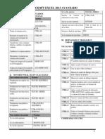 Excel 2013 AvanzadoResumen