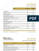 Th Gst Rates