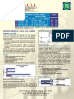 aluzinc-az-150.pdf