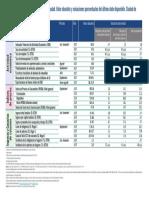 Indicadores Economicos 2017-10-30