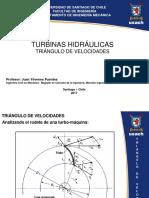 Clase 5 Triángulo de Velocidades