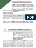 5.-CUADRO COMPARATIVO LGE ANTERIOR-EJECUTIVO-MOD-NUEVA 200913.pdf