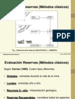 Clase 07 Ejercicios Metodos Reservas