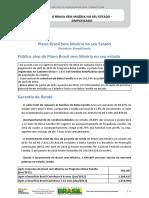 Dados Extrema Pobreza Bahia