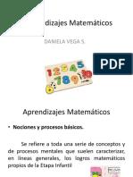 Aprendizajes Matemáticos Envíar Tec. Educ. Especial