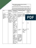 Carta Descriptiva Taller Cultura Legalidad