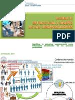 Unidad 3 -Estructura y Diseño Organizacionales